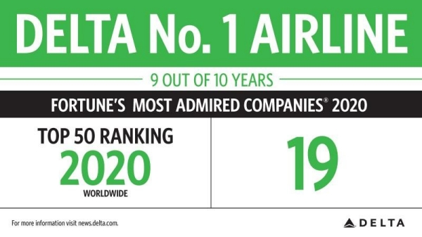 Fortune's Most Admired Companies 2020