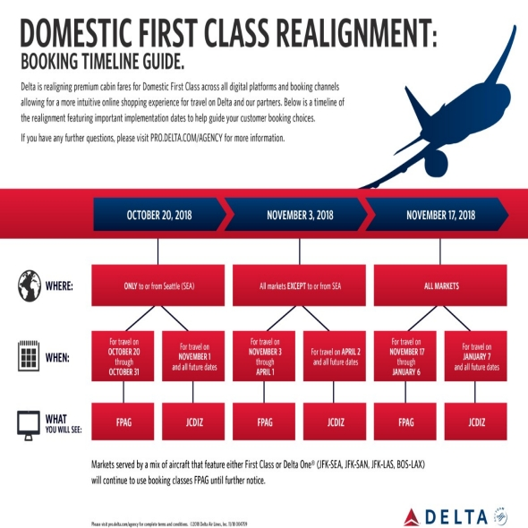 Booking Class Realignment Timeline Image